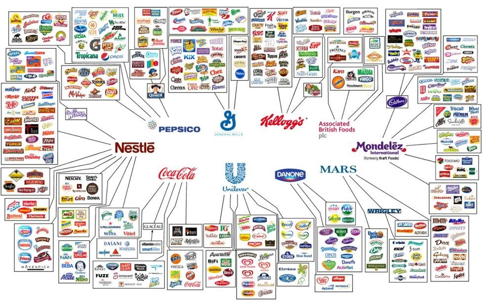 food brands owned by corporations